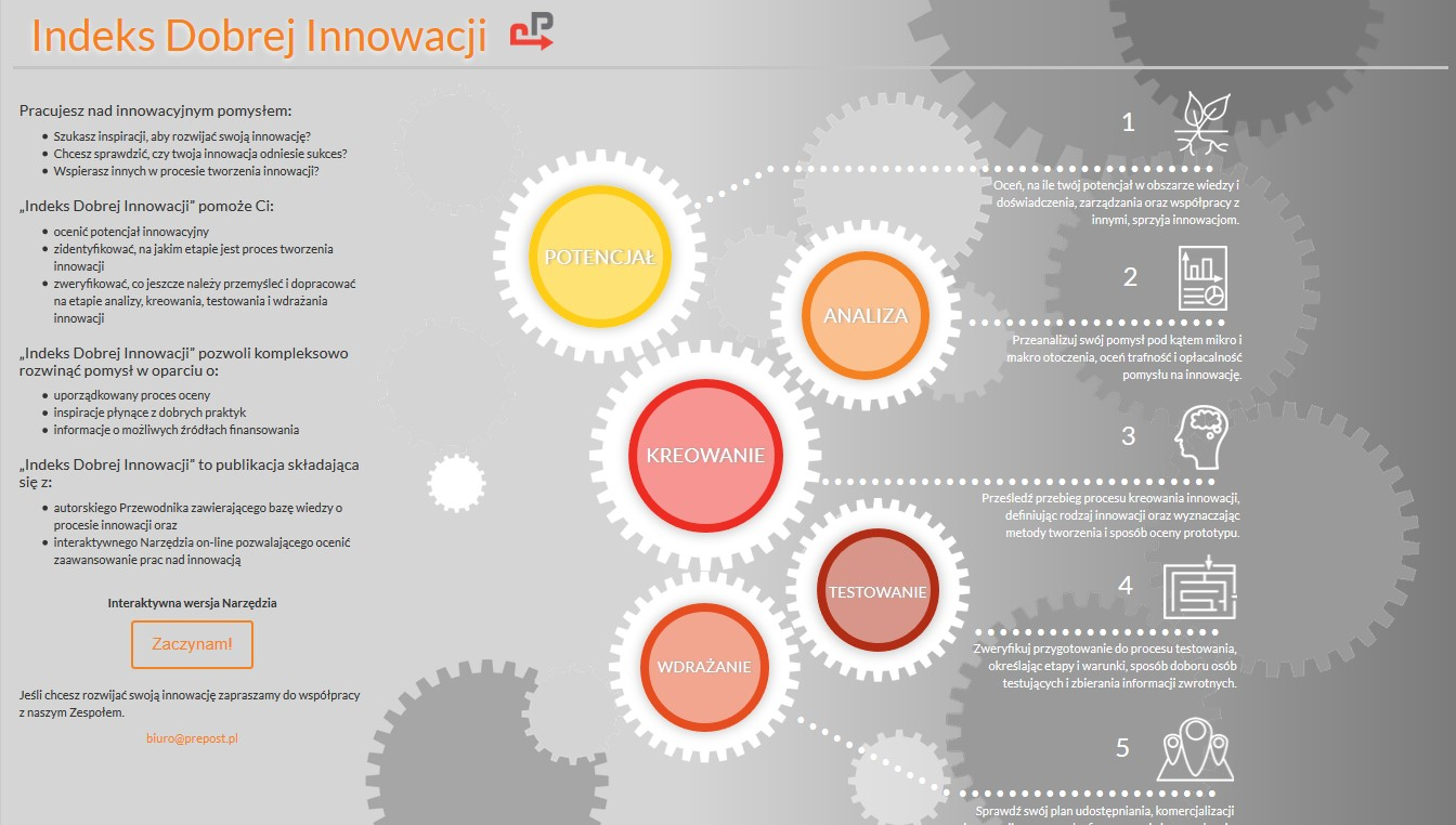 indeks-dobrej-innowacji